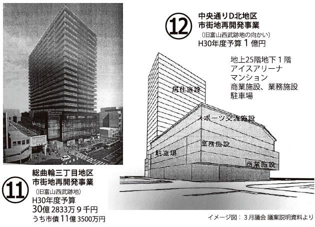 (11)総曲輪三丁目地区市街地再開発事業、(12)中央通りD北地区市街地再開発事業